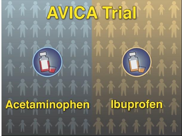 Ακεταμινοφαίνη ή ιμπουπροφαίνη για τα ασθματικά παιδιά;
